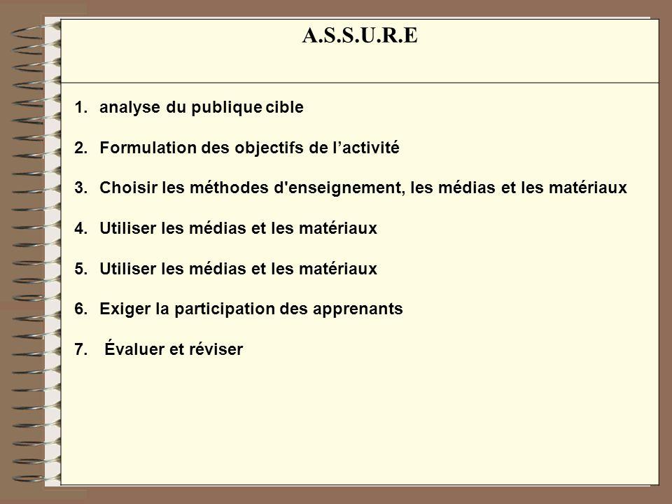 A.S.S.U.R.E 1.analyse du publique cible 2.Formulation des objectifs de lactivité 3.Choisir les méthodes d'enseignement, les médias et les matériaux 4.