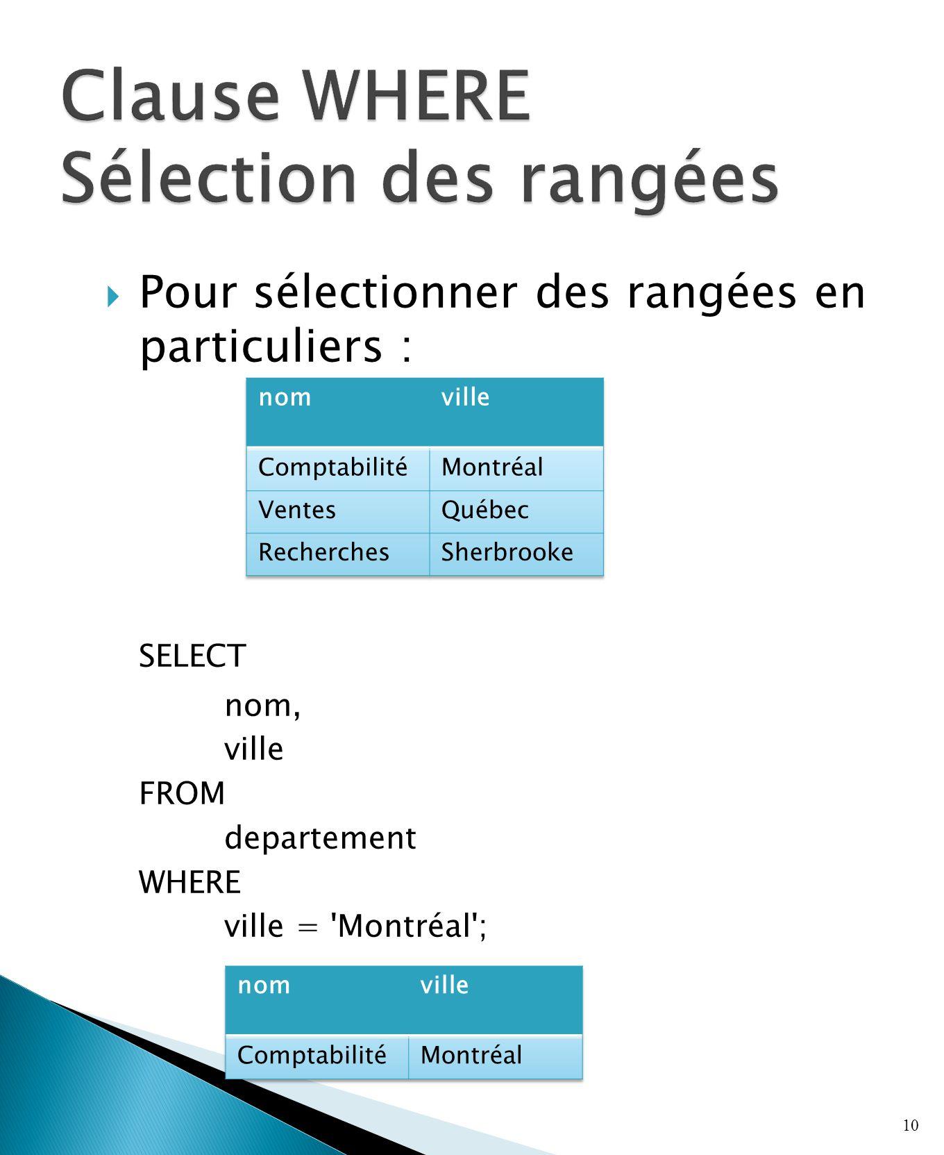 Pour sélectionner des rangées en particuliers : SELECT nom, ville FROM departement WHERE ville = Montréal ; 10