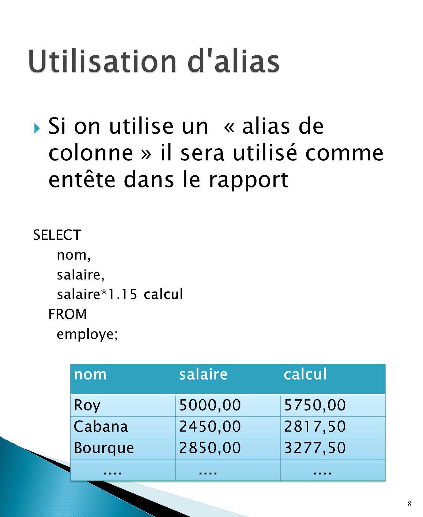 Si on utilise un « alias de colonne » il sera utilisé comme entête dans le rapport SELECT nom, salaire, salaire*1.15 calcul FROM employe; 8