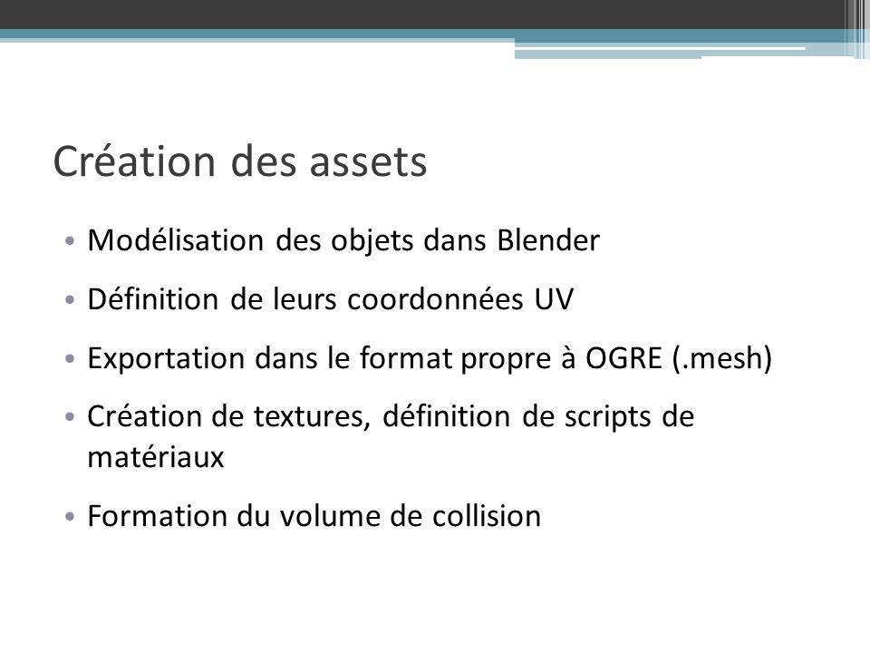 Création des assets Modélisation des objets dans Blender Définition de leurs coordonnées UV Exportation dans le format propre à OGRE (.mesh) Création de textures, définition de scripts de matériaux Formation du volume de collision