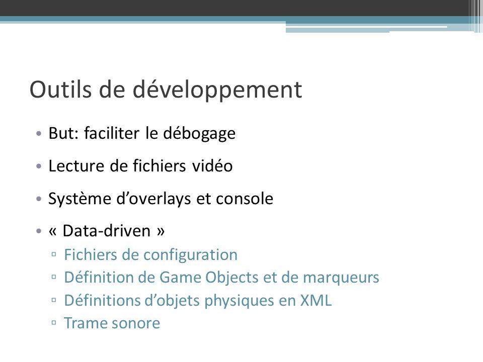 Outils de développement But: faciliter le débogage Lecture de fichiers vidéo Système doverlays et console « Data-driven » Fichiers de configuration Définition de Game Objects et de marqueurs Définitions dobjets physiques en XML Trame sonore