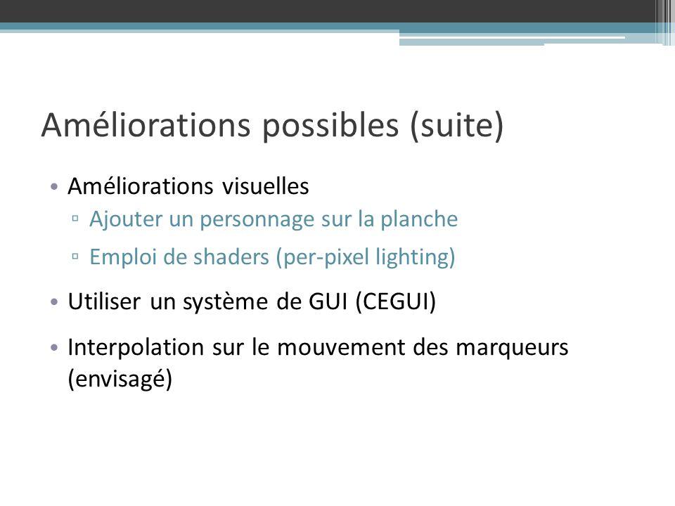 Améliorations possibles (suite) Améliorations visuelles Ajouter un personnage sur la planche Emploi de shaders (per-pixel lighting) Utiliser un système de GUI (CEGUI) Interpolation sur le mouvement des marqueurs (envisagé)