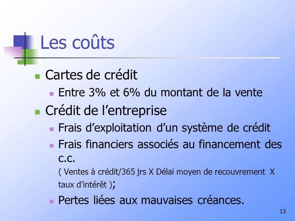 13 Les coûts Cartes de crédit Entre 3% et 6% du montant de la vente Crédit de lentreprise Frais dexploitation dun système de crédit Frais financiers associés au financement des c.c.
