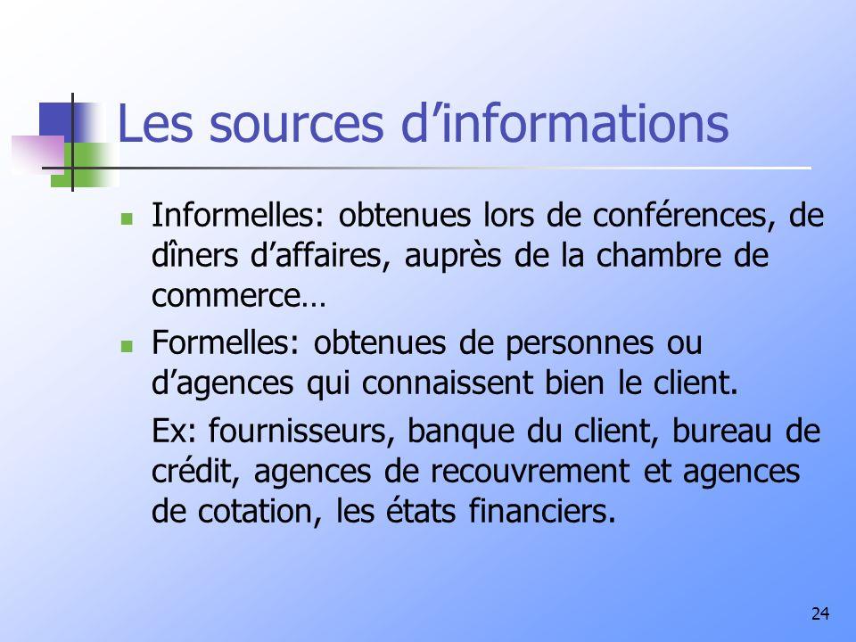 24 Les sources dinformations Informelles: obtenues lors de conférences, de dîners daffaires, auprès de la chambre de commerce… Formelles: obtenues de