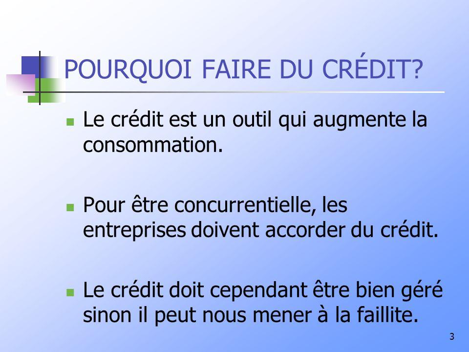 3 POURQUOI FAIRE DU CRÉDIT? Le crédit est un outil qui augmente la consommation. Pour être concurrentielle, les entreprises doivent accorder du crédit