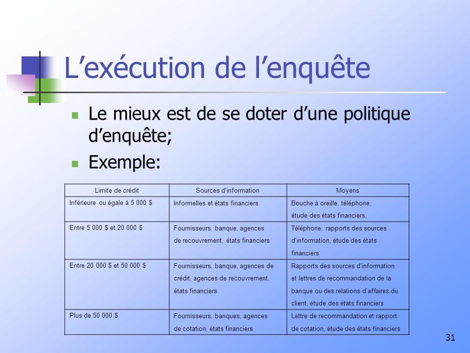 31 Lexécution de lenquête Le mieux est de se doter dune politique denquête; Exemple: Limite de créditSources d'informationMoyens Inférieure ou égale à