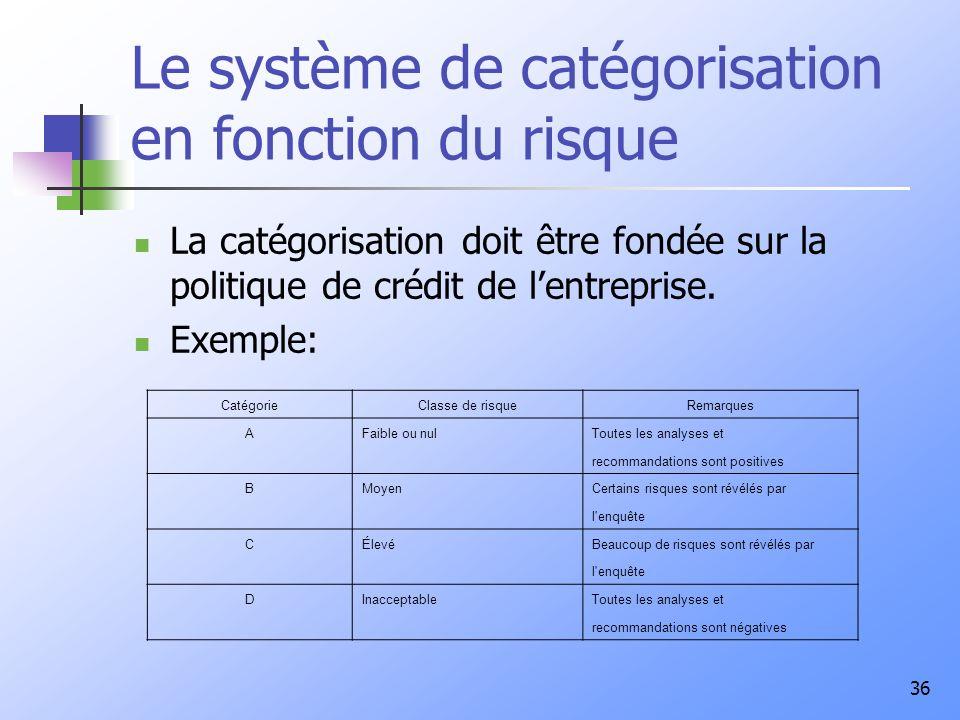 36 Le système de catégorisation en fonction du risque La catégorisation doit être fondée sur la politique de crédit de lentreprise. Exemple: Catégorie