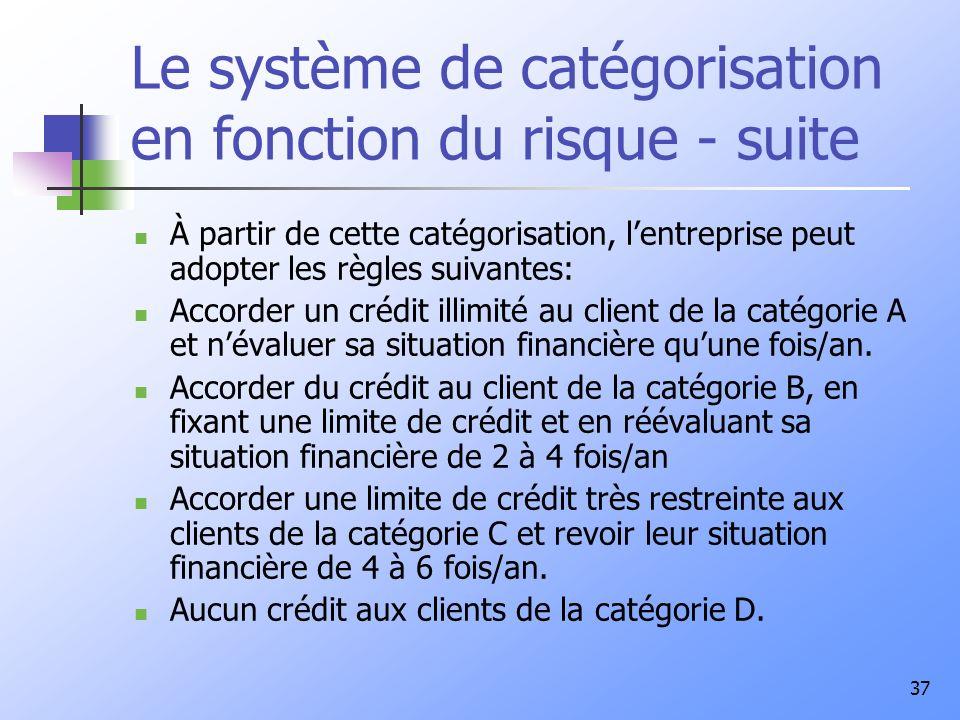 37 Le système de catégorisation en fonction du risque - suite À partir de cette catégorisation, lentreprise peut adopter les règles suivantes: Accorder un crédit illimité au client de la catégorie A et névaluer sa situation financière quune fois/an.