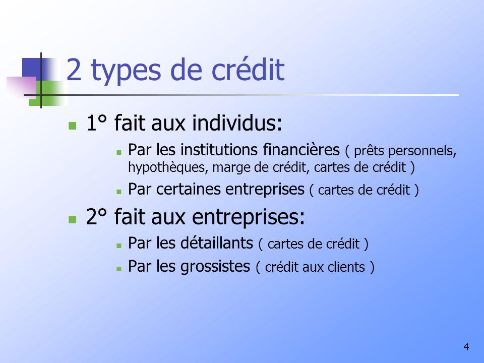 4 2 types de crédit 1° fait aux individus: Par les institutions financières ( prêts personnels, hypothèques, marge de crédit, cartes de crédit ) Par certaines entreprises ( cartes de crédit ) 2° fait aux entreprises: Par les détaillants ( cartes de crédit ) Par les grossistes ( crédit aux clients )