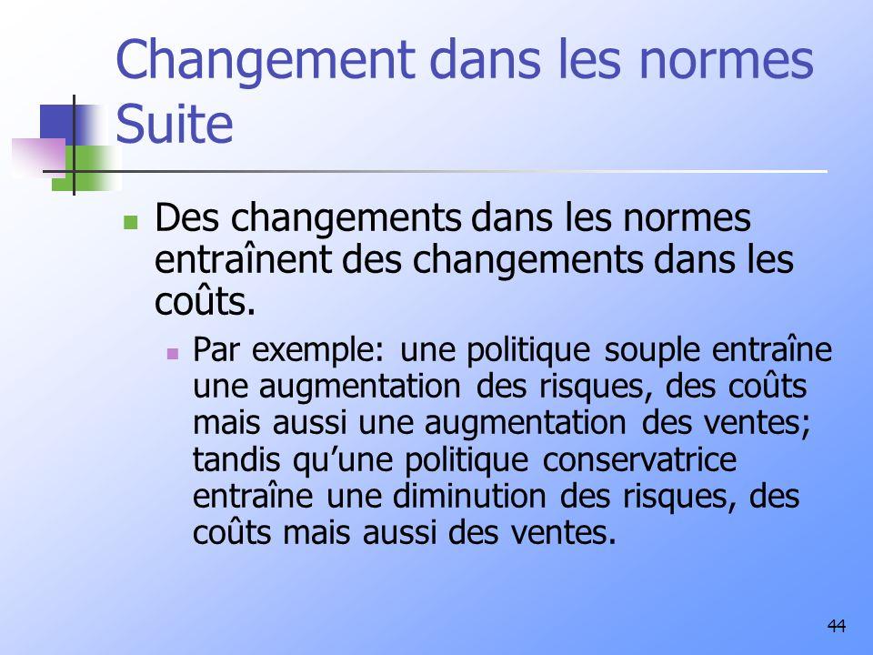 44 Changement dans les normes Suite Des changements dans les normes entraînent des changements dans les coûts. Par exemple: une politique souple entra