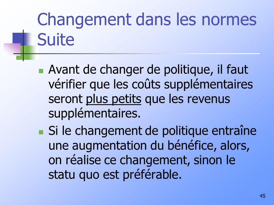 45 Changement dans les normes Suite Avant de changer de politique, il faut vérifier que les coûts supplémentaires seront plus petits que les revenus supplémentaires.