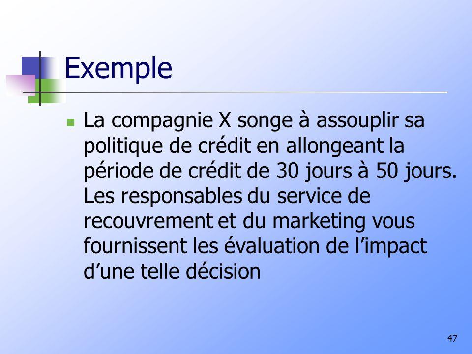 Exemple La compagnie X songe à assouplir sa politique de crédit en allongeant la période de crédit de 30 jours à 50 jours. Les responsables du service