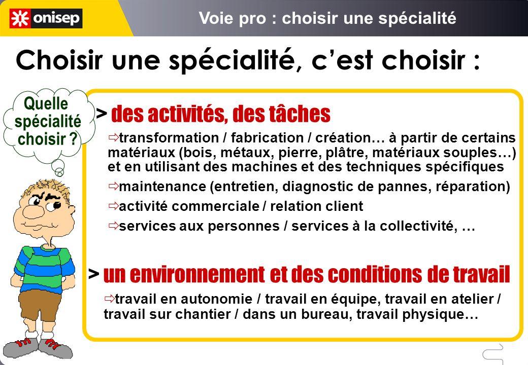 Choisir une spécialité, cest choisir : > un environnement et des conditions de travail transformation / fabrication / création… à partir de certains m