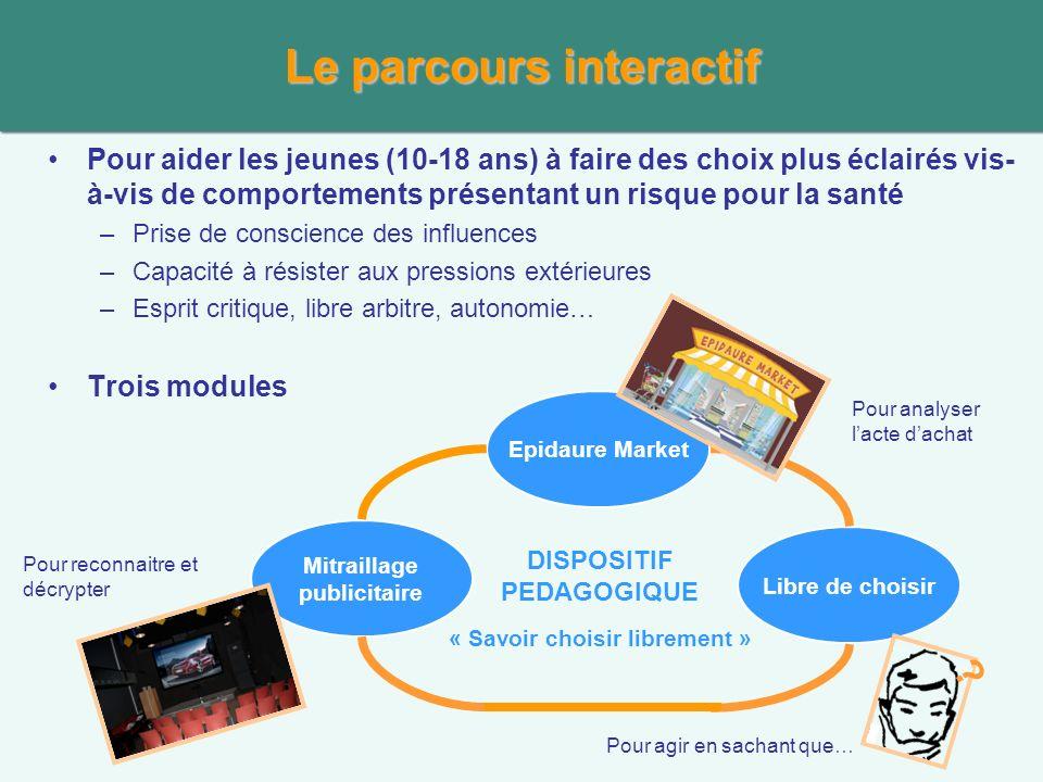 Le parcours interactif Pour aider les jeunes (10-18 ans) à faire des choix plus éclairés vis- à-vis de comportements présentant un risque pour la sant