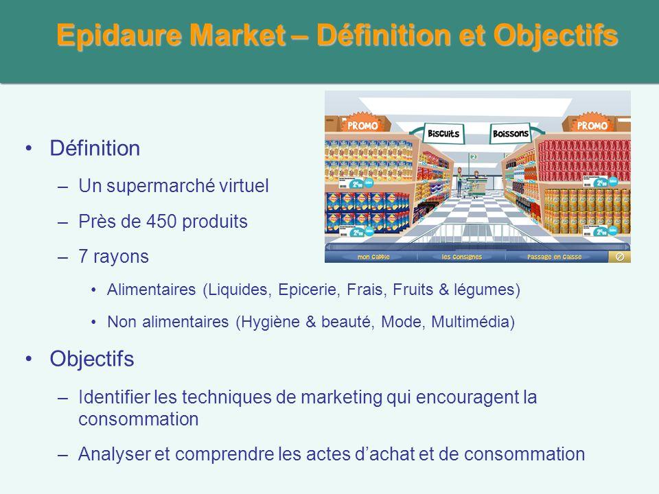 Epidaure Market – Définition et Objectifs Définition –Un supermarché virtuel –Près de 450 produits –7 rayons Alimentaires (Liquides, Epicerie, Frais,