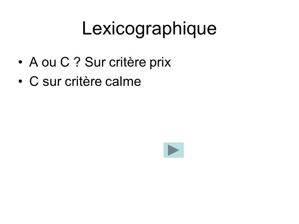 Lexicographique A ou C ? Sur critère prix C sur critère calme