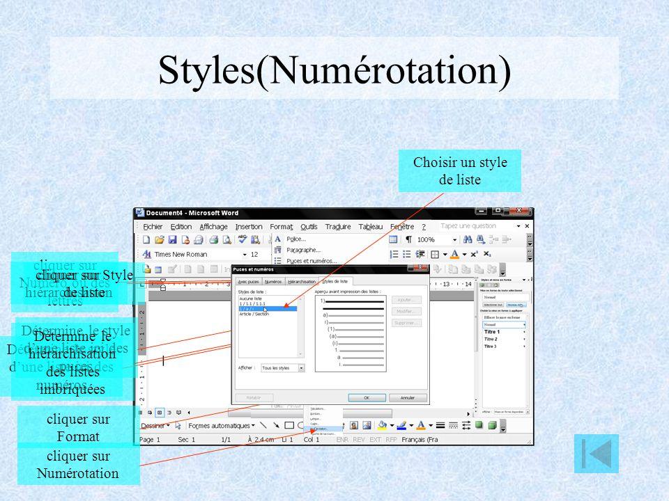 Styles(Cadre) cliquer sur Cadre cliquer sur Format Choisir la position du texte par rapport à un cadre(ce peut-être une photo ou un autre paragraphe encadré)