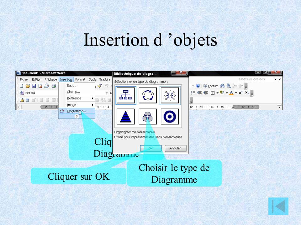 Insertion d objets Cliquer sur graphiques Créer un graphique à partir dune feuille de données Word ou à partir dun document Excel