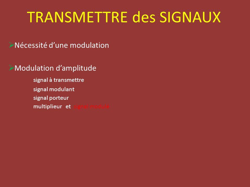 TRANSMETTRE des SIGNAUX Nécessité dune modulation Modulation damplitude signal à transmettre signal modulant signal porteur multiplieur et signal modu