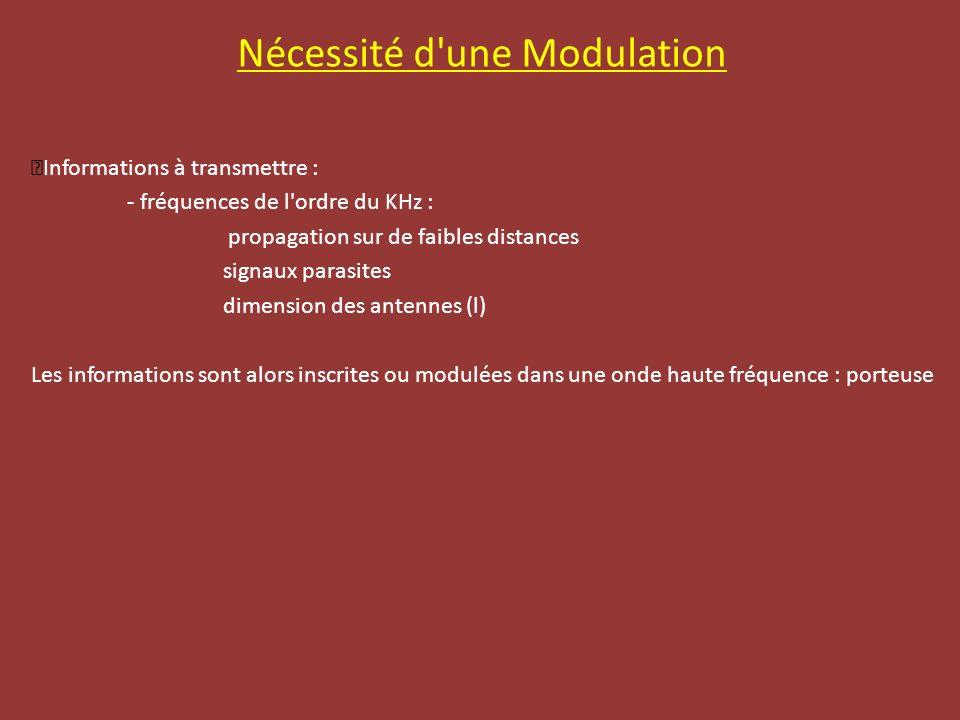 Nécessité d'une Modulation Informations à transmettre : - fréquences de l'ordre du KHz : propagation sur de faibles distances signaux parasites dimens