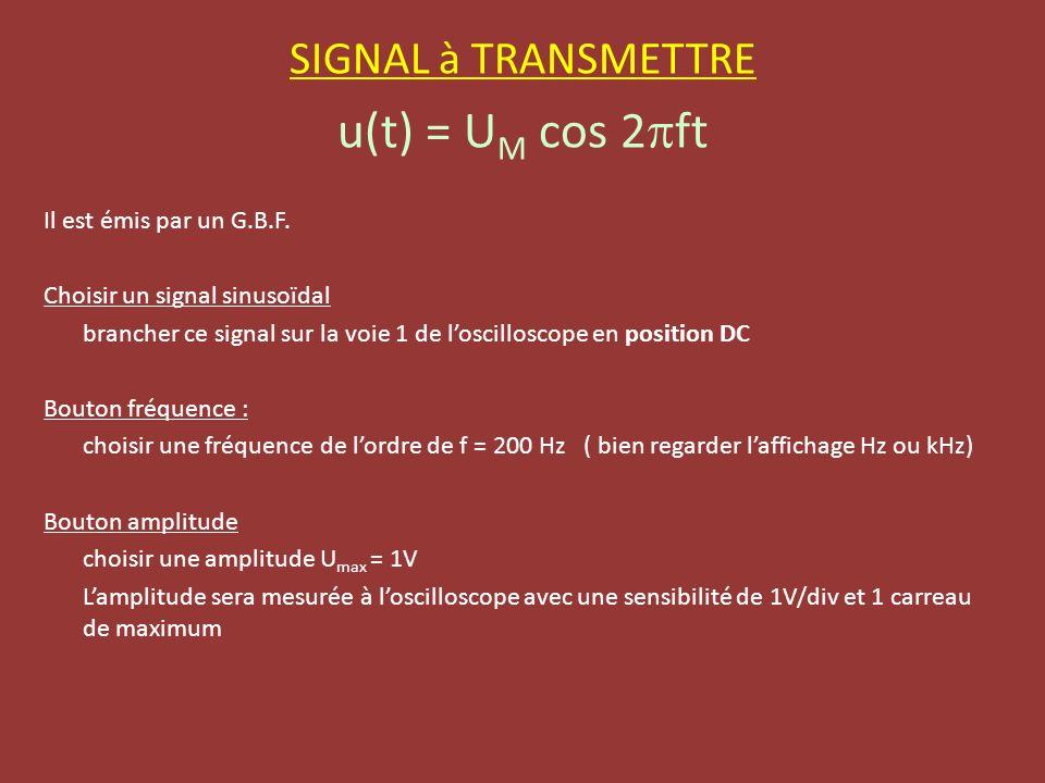 SIGNAL à TRANSMETTRE u(t) = U M cos 2 ft Il est émis par un G.B.F. Choisir un signal sinusoïdal brancher ce signal sur la voie 1 de loscilloscope en p