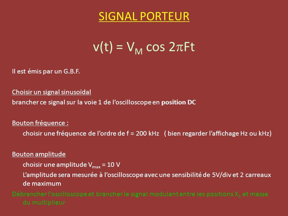 SIGNAL PORTEUR v(t) = V M cos 2 Ft Il est émis par un G.B.F. Choisir un signal sinusoïdal brancher ce signal sur la voie 1 de loscilloscope en positio
