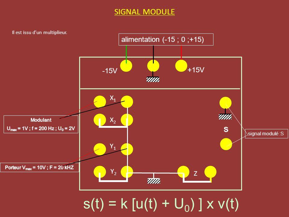 SIGNAL MODULE Il est issu dun multiplieur. X1X1 X2X2 Y1Y1 Y2Y2 Z S -15V +15V alimentation (-15 ; 0 ;+15) signal modulé :S s(t) = k [u(t) + U 0 ) ] x v