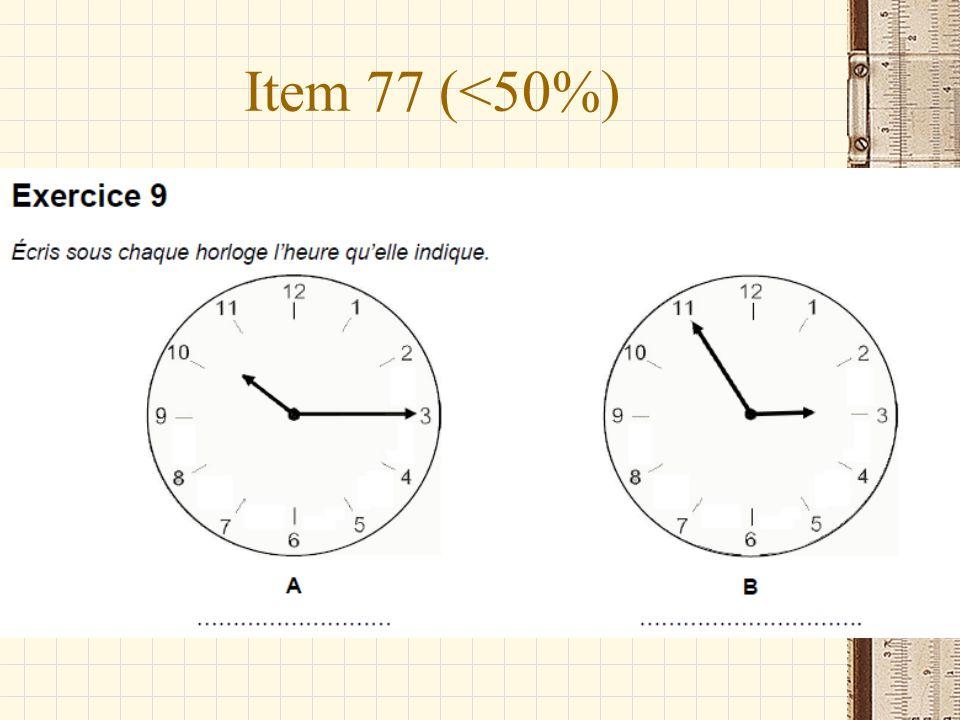 Item 77 (<50%)