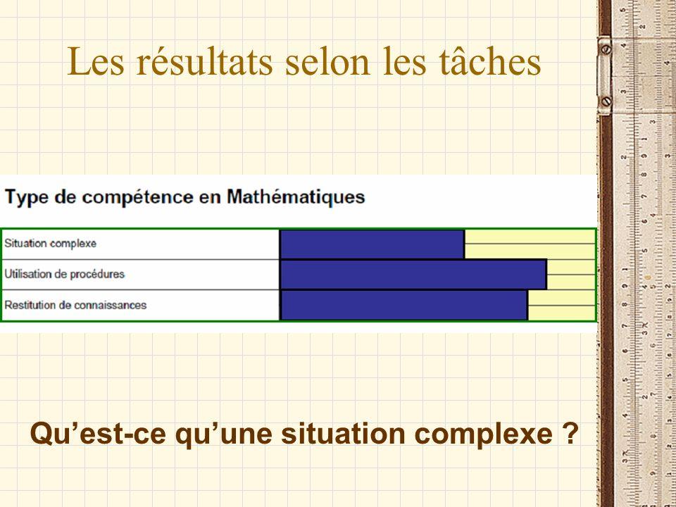 Les résultats selon les tâches Quest-ce quune situation complexe ?