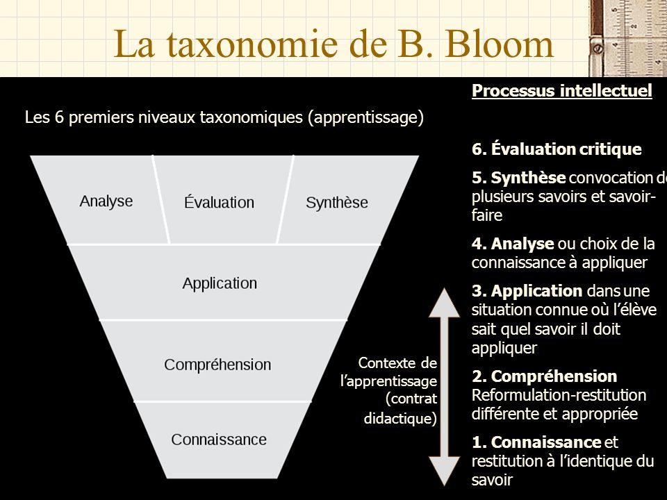 La taxonomie de B. Bloom Processus intellectuel 6. Évaluation critique 5. Synthèse convocation de plusieurs savoirs et savoir- faire 4. Analyse ou cho