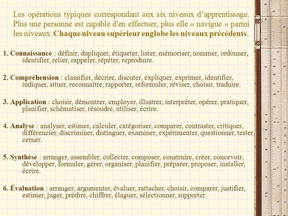 Les opérations typiques correspondant aux six niveaux dapprentissage. Plus une personne est capable d'en effectuer, plus elle « navigue » parmi les ni