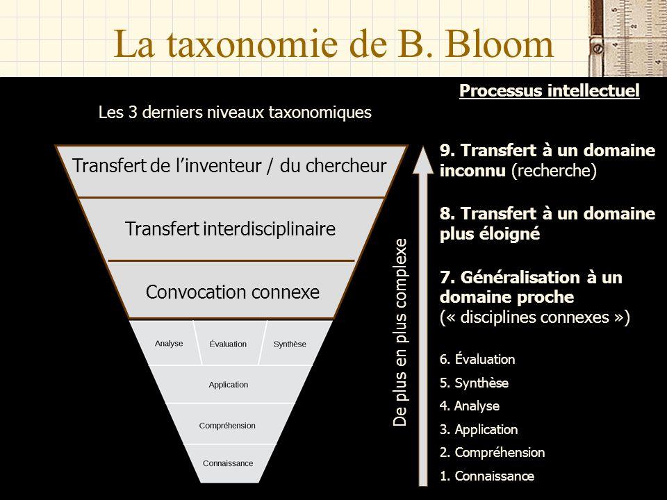 La taxonomie de B. Bloom Processus intellectuel 9. Transfert à un domaine inconnu (recherche) 8. Transfert à un domaine plus éloigné 7. Généralisation