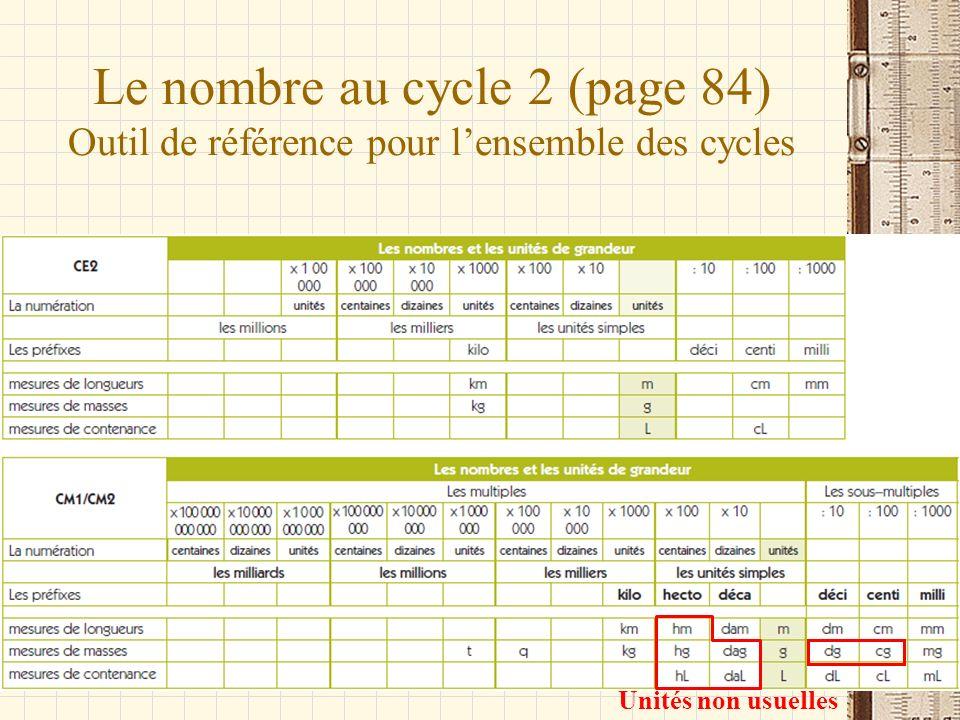 Le nombre au cycle 2 (page 84) Outil de référence pour lensemble des cycles Unités non usuelles