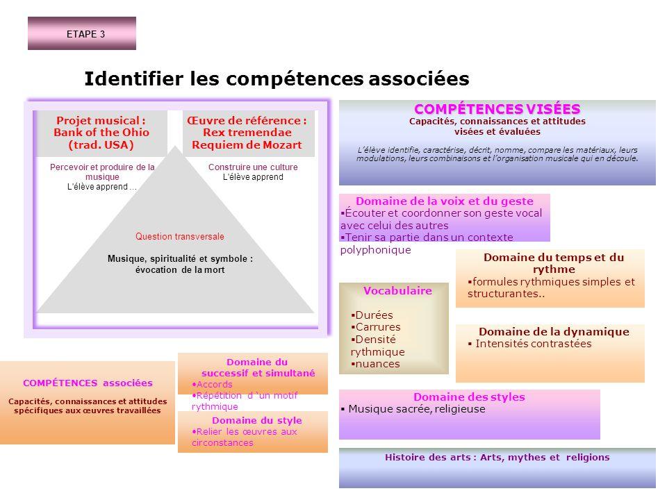 ETAPE 3 Identifier les compétences associées COMPÉTENCES VISÉES Capacités, connaissances et attitudes visées et évaluées Lélève identifie, caractérise