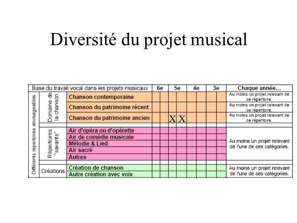 Diversité du projet musical X X