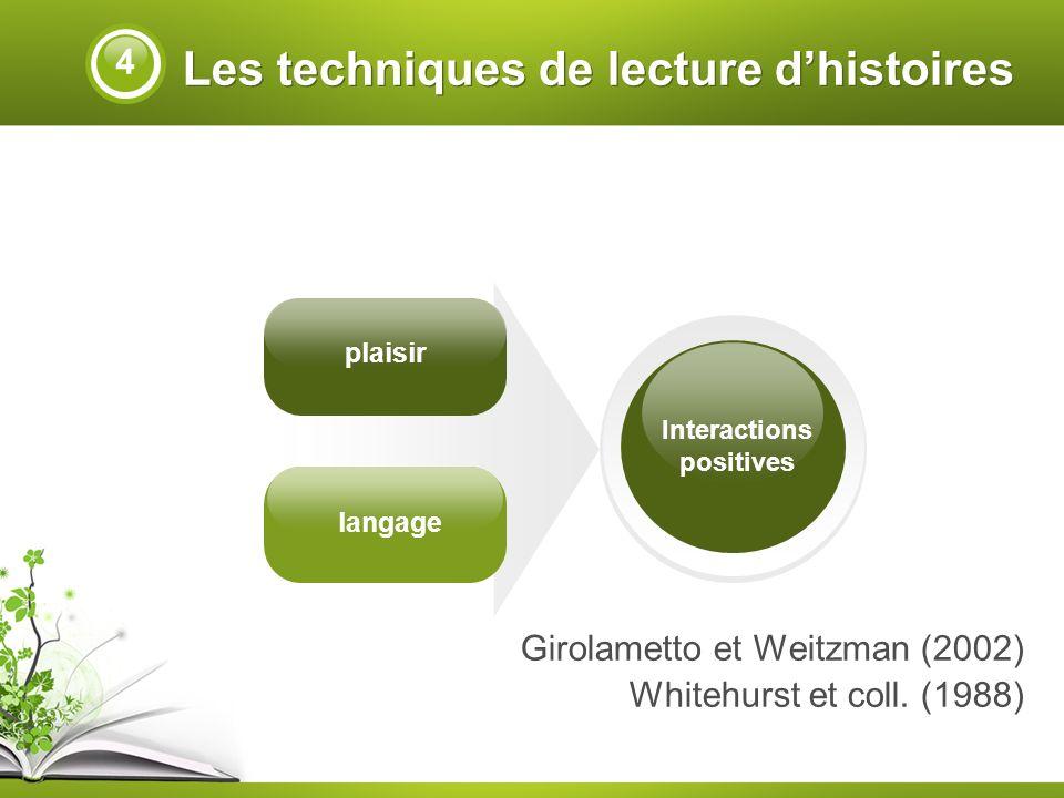Les techniques de lecture dhistoires Girolametto et Weitzman (2002) Whitehurst et coll. (1988) plaisir 4 langage Interactions positives