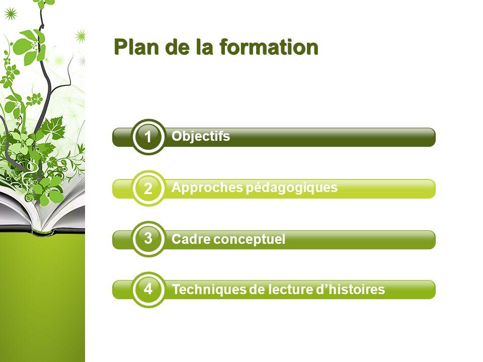 Plan de la formation 4 3 2 1 Objectifs Approches pédagogiques Cadre conceptuel Techniques de lecture dhistoires