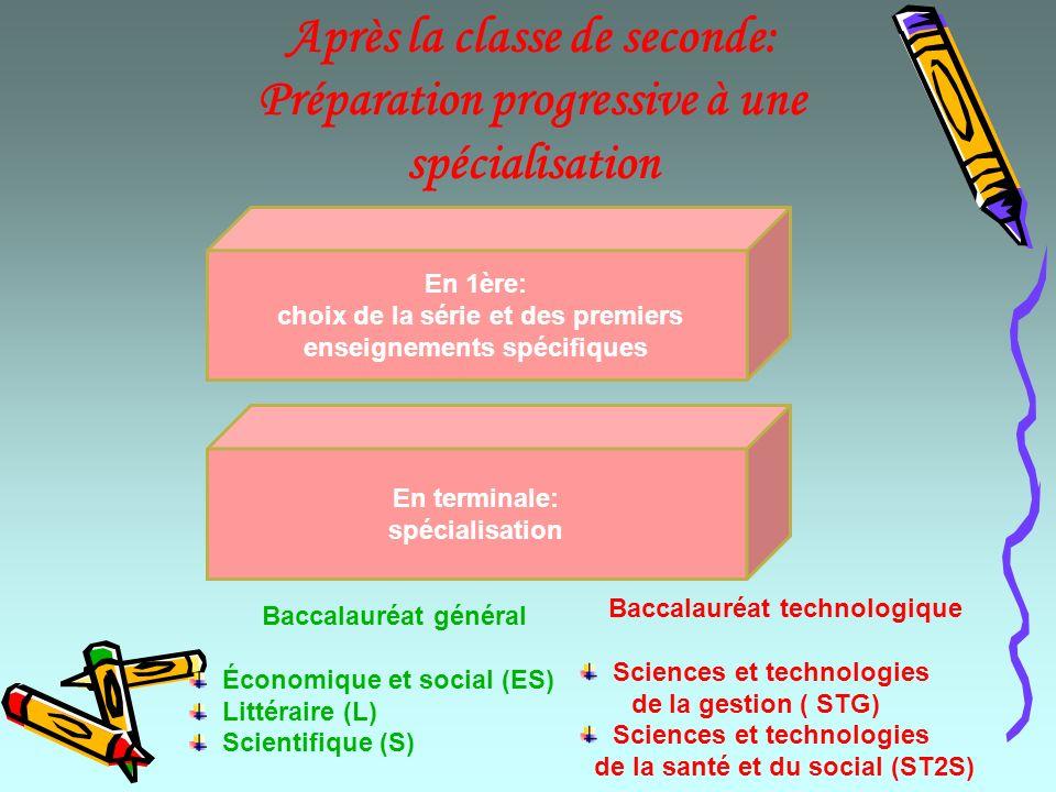 Après la classe de seconde: Préparation progressive à une spécialisation Baccalauréat général Économique et social (ES) Littéraire (L) Scientifique (S