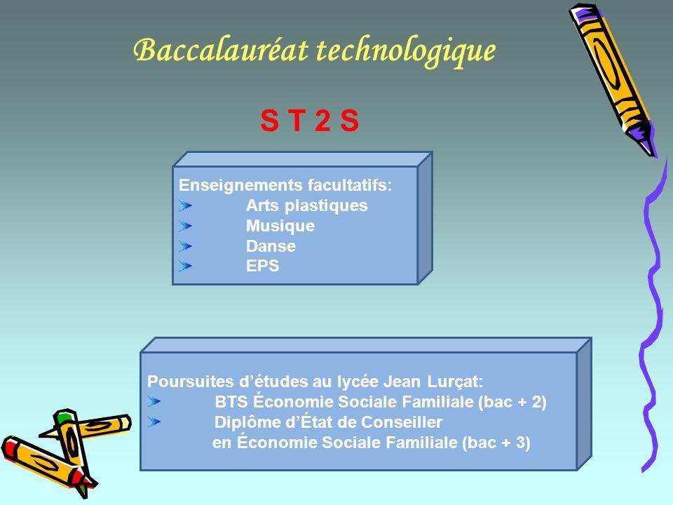 Baccalauréat technologique Enseignements facultatifs: Arts plastiques Musique Danse EPS S T 2 S Poursuites détudes au lycée Jean Lurçat: BTS Économie