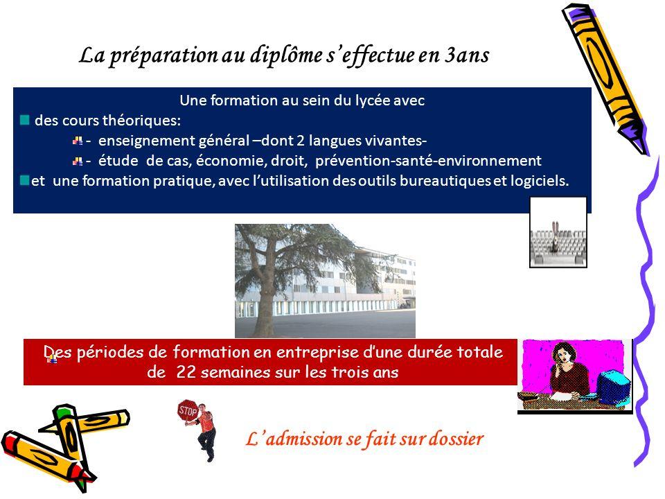 La préparation au diplôme seffectue en 3ans Ladmission se fait sur dossier Une formation au sein du lycée avec des cours théoriques: - enseignement gé