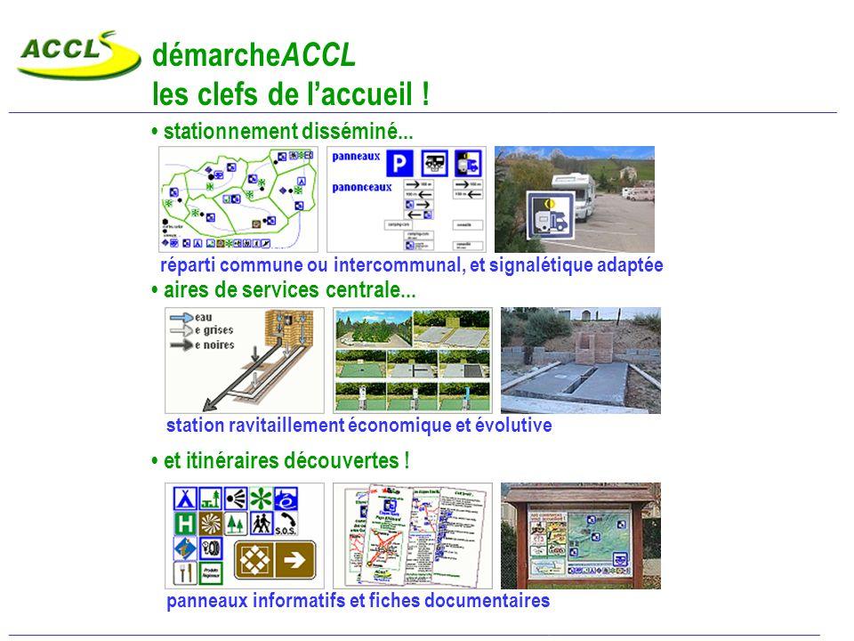 exemple de réseau détapes… St Savin Haute Gironde annuaire, photos, carte, guide, blog… ______________________________________________________________