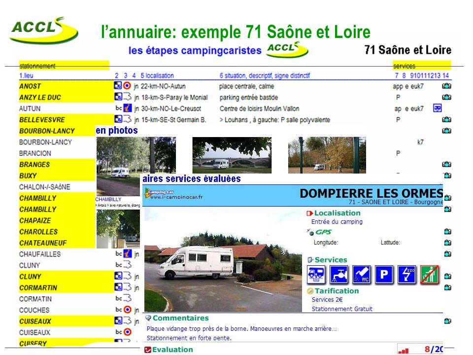 informer et communiquer… lannuaire des étapes campingcaristes ACCL plus de 6000 étapes en France _____________________________________________________