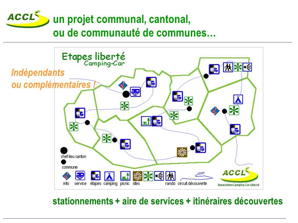 un projet communal, cantonal, ou de communauté de communes… ____________________________________________________________________________________________________________________________________________________________________________________________ stationnements + aire de services + itinéraires découvertes Indépendants ou complémentaires .