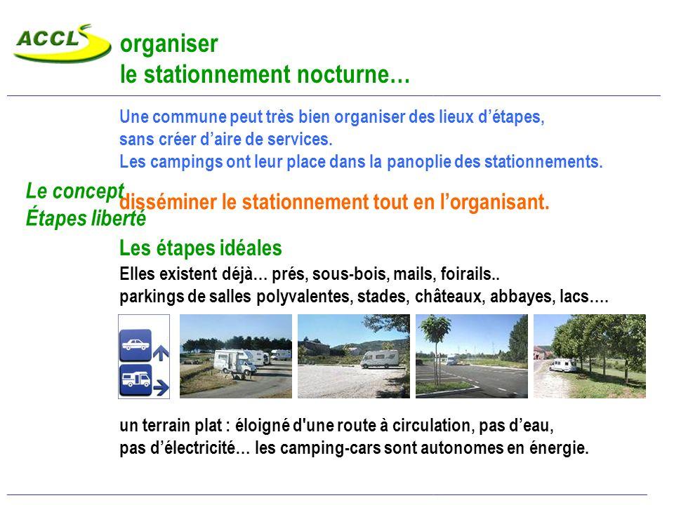 exemple de réseau détapes… St Savin Haute Gironde annuaire, photos, carte, guide, blog… ____________________________________________________________________________________________________________________________________________________________________________________________ ________________________________________________________________________________________________________________________________________________________________________________________________ Susciter itinéraires… une communication dynamique !