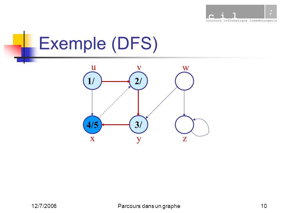 12/7/2006Parcours dans un graphe10 Exemple (DFS) 1/ 4/5 3/ 2/ u v w x y z