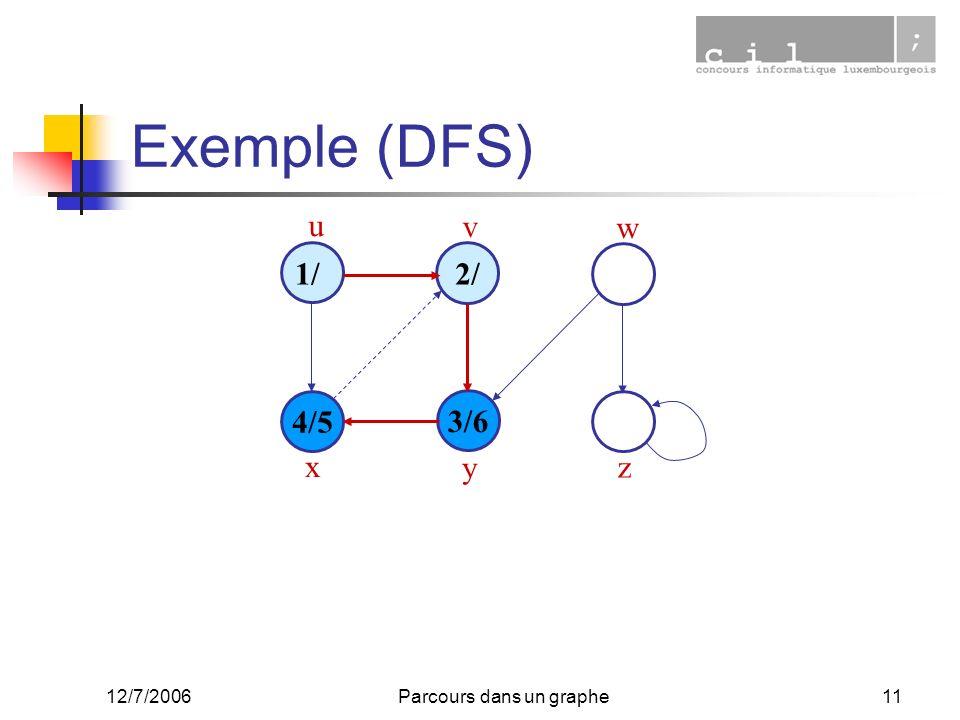 12/7/2006Parcours dans un graphe11 Exemple (DFS) 1/ 4/5 3/6 2/ u v w x y z