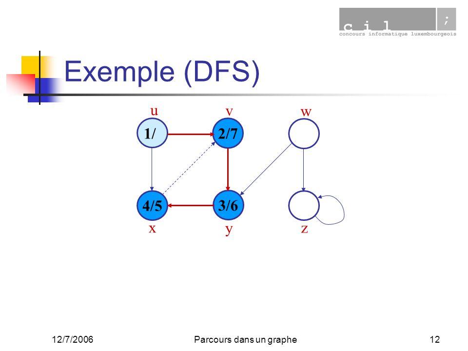12/7/2006Parcours dans un graphe12 Exemple (DFS) 1/ 4/5 3/6 2/7 u v w x y z