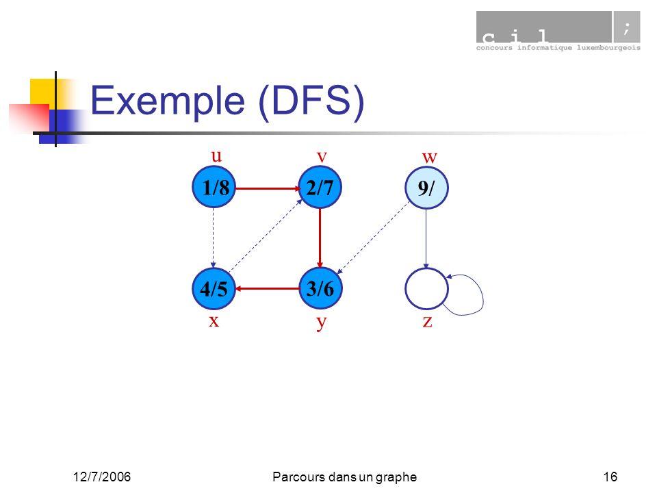 12/7/2006Parcours dans un graphe16 Exemple (DFS) 1/8 4/5 3/6 2/7 9/ u v w x y z