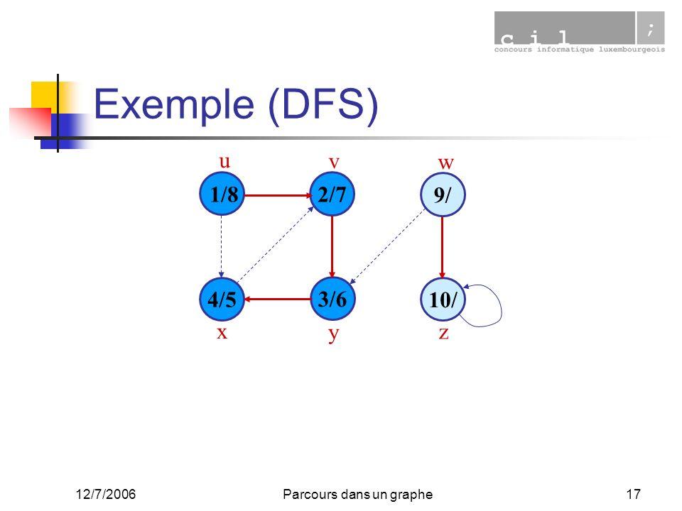 12/7/2006Parcours dans un graphe17 Exemple (DFS) 1/8 4/5 3/6 10/ 2/7 9/ u v w x y z