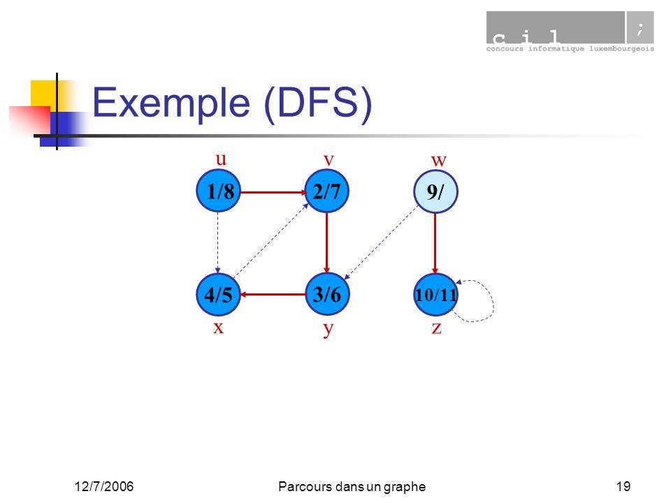 12/7/2006Parcours dans un graphe19 Exemple (DFS) 1/8 4/5 3/6 10/11 2/7 9/ u v w x y z